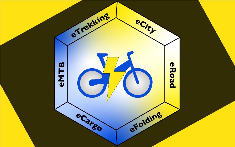 modelos e-bike